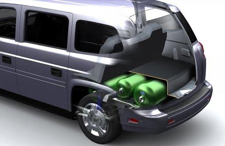 gas per trasporti sostenibili